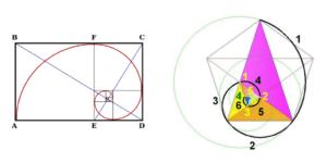 pentagono aureo 3